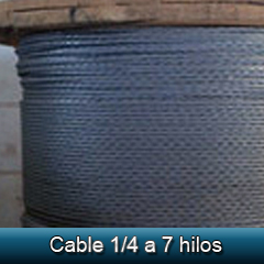 cable1/4